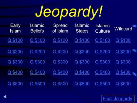 Jeopardy! Early Islam Islamic Beliefs Spread of Islam Islamic States Islamic Culture Q $100 Q $200 Q $300 Q $400 Q $500 Q $100 Q $200 Q $300 Q $400 Q $500.