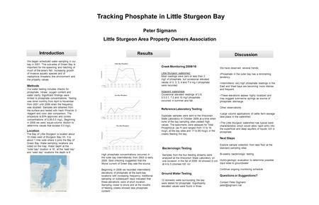 Peter Sigmann Little Sturgeon Area Property Owners Association Tracking Phosphate in Little Sturgeon Bay Location The Bay of Little Sturgeon is located.