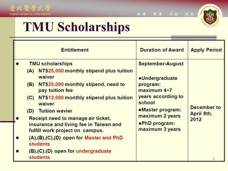 1 TMU Scholarships EntitlementDuration of AwardApply Period TMU scholarships (A)NT$25,000 monthly stipend plus tuition waiver (B)NT$25,000 monthly stipend,