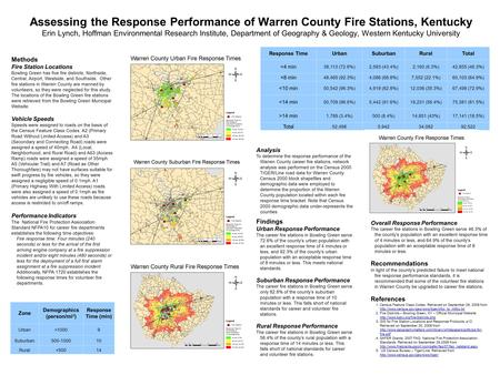 Assessing the Response Performance of Warren County Fire Stations, Kentucky Erin Lynch, Hoffman Environmental Research Institute, Department of Geography.