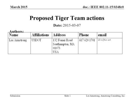 Doc.: IEEE 802.11-15/0348r0 Submission March 2015 Lee Armstrong, Armstrong Consulting, Inc.Slide 1 Proposed Tiger Team actions Date: 2015-03-07 Authors: