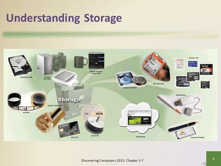 Understanding Storage Discovering Computers 2012: Chapter 2-7 1.