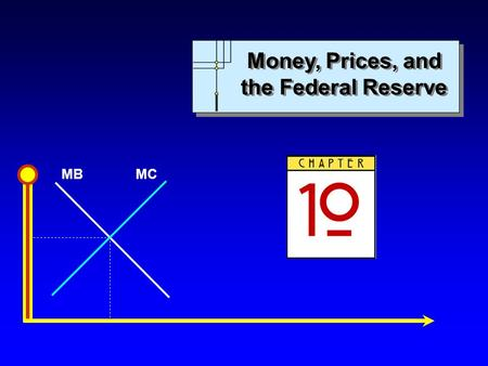 MBMC Money, Prices, and the Federal Reserve. MBMC Copyright c 2004 by The McGraw-Hill Companies, Inc. All rights reserved. Chapter 10: Money, Prices,