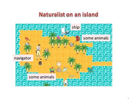 Ship navigator some animals 1. Island represented by a graph. The assignment is designed to exercise your knowledge about graphs, to expand your thinking.