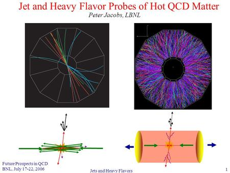 Future Prospects in QCD BNL, July 17-22, 2006 1 Jets and Heavy Flavors Jet and Heavy Flavor Probes of Hot QCD Matter Peter Jacobs, LBNL.