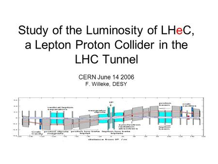 Study of the Luminosity of LHeC, a Lepton Proton Collider in the LHC Tunnel CERN June 14 2006 F. Willeke, DESY.