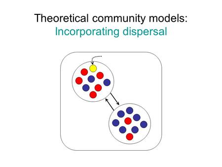 Theoretical community models: Incorporating dispersal.