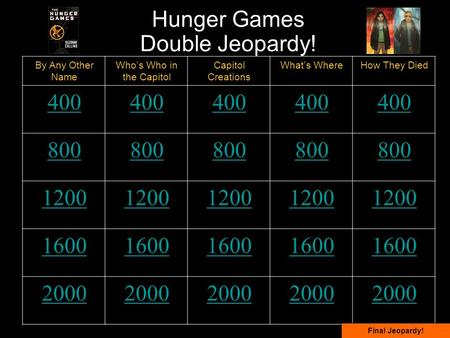 Hunger Games Double Jeopardy! By Any Other Name Who's Who in the Capitol Capitol Creations What's WhereHow They Died 400 800 1200 1600 2000 Final Jeopardy!