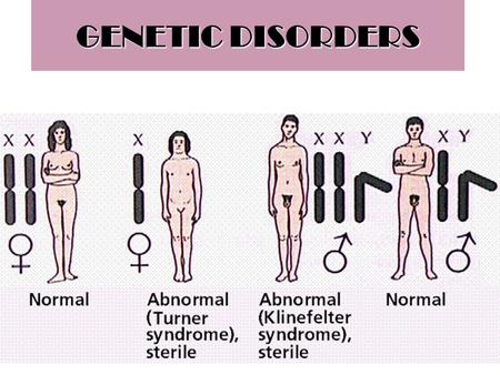 GENETIC DISORDERS. Mutation –change in a gene resulting in change in genetic information may be spontaneous or caused by a mutagen Somatic mutations are.