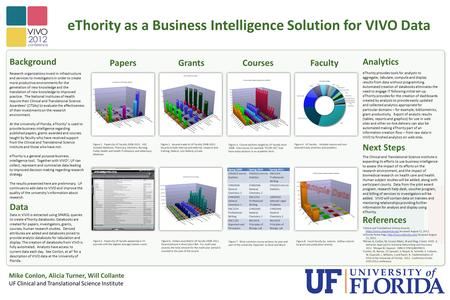 EThority as a Business Intelligence Solution for VIVO Data Mike Conlon, Alicia Turner, Will Collante UF Clinical and Translational Science Institute BackgroundAnalytics.