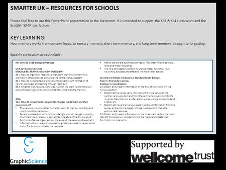 SMARTER UK – RESOURCES FOR SCHOOLS Please feel free to use this PowerPoint presentation in the classroom. It is intended to support the KS3 & KS4 curriculum.
