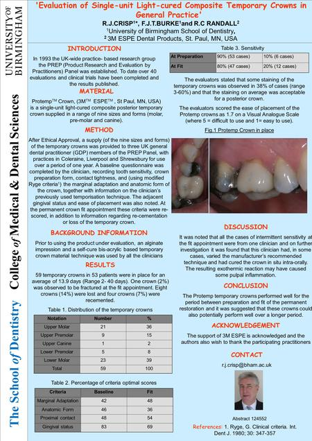 The School of Dentistry College of Medical & Dental Sciences 'Evaluation of Single-unit Light-cured Composite Temporary Crowns in General Practice' R.J.CRISP.