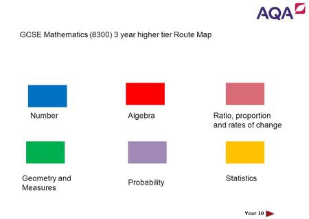 GCSE Mathematics Linear Route Map – Higher Tier Topic NumberAlgebra Geometry & Measures Topic Statistics Year 10 NumberAlgebra Statistics Ratio, proportion.