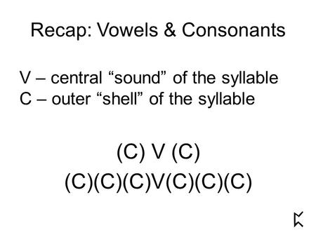 "Recap: Vowels & Consonants V – central ""sound"" of the syllable C – outer ""shell"" of the syllable (C) V (C) (C)(C)(C)V(C)(C)(C)"
