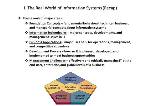 I. The Real World of Information Systems (Recap)  Framework of major areas:  Foundation Concepts – fundamental behavioral, technical, business, and managerial.