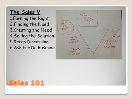 Sales 101 The Sales V 1.Earning the Right 2.Finding the Need 3.Creating the Need 4.Selling the Solution 5.Recap Discussion 6.Ask For Da Business.