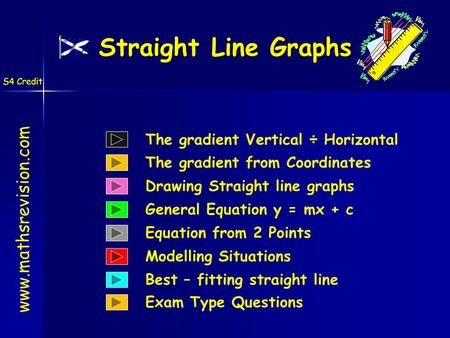 Drawing Straight line graphs The gradient from Coordinates www.mathsrevision.com General Equation y = mx + c S4 Credit Equation from 2 Points Best – fitting.