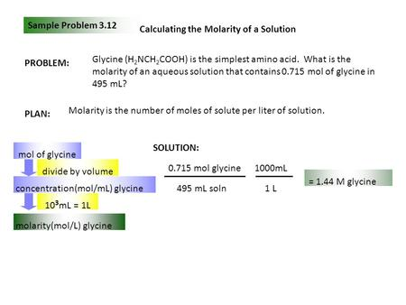 Sample Problem 3.12 Calculating the Molarity of a Solution PROBLEM:
