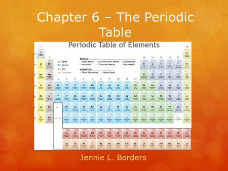 Chapter 6 – The Periodic Table