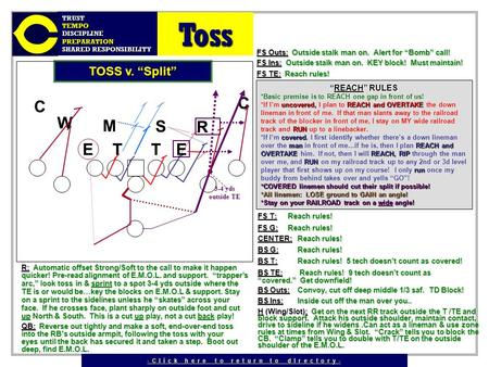"TE R M S W TOSS v. ""Split"" C C TE FS Outs: Outside stalk man on. Alert for ""Bomb"" call! FS Ins: Outside stalk man on. KEY block! Must maintain! FS TE:"