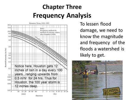 flood measuring system chapter3