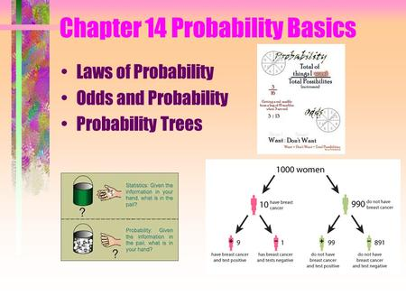 Chapter 14 Probability Basics Laws of Probability Odds and Probability Probability Trees.