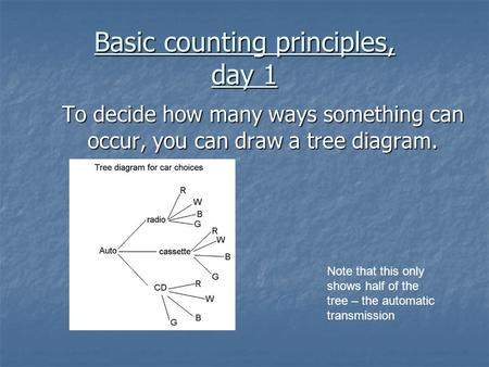 Basic counting principles, day 1 To decide how many ways something can occur, you can draw a tree diagram. Note that this only shows half of the tree –