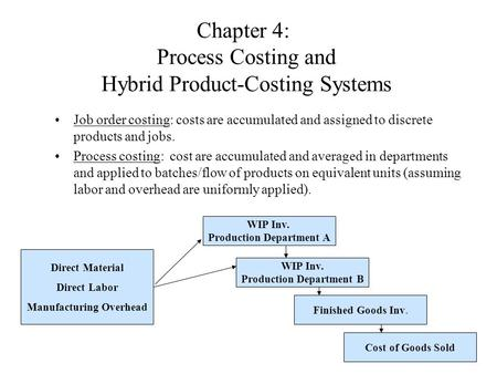 Chapter 4: Process Costing and Hybrid Product-Costing Systems Job order costing: costs are accumulated and assigned to discrete products and jobs. Process.