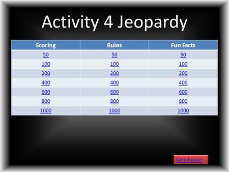Activity 4 Jeopardy ScoringRulesFun Facts 50 100 200 400 600 800 1000 Conclusion.