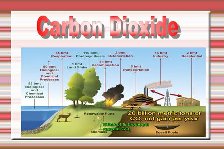 What is carbon dioxide and how is it discovered?  Joseph Black, a Scottish chemist and physician, first identified carbon dioxide in the 1750s. Carbon.