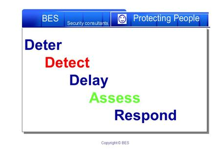 Deter Detect Delay Assess Respond Copyright © BES.