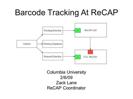 "Barcode Tracking At ReCAP ReCAP LAS CUL ""Big File"" + - Pending Directory SubmitTracking Database Request Directory + Columbia University 2/6/09 Zack Lane."
