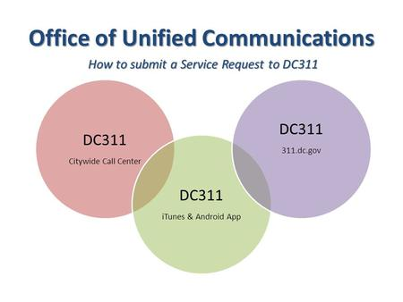 Office of Unified Communications DC311 Citywide Call Center DC311 iTunes & Android App DC311 311.dc.gov How to submit a Service Request to DC311.