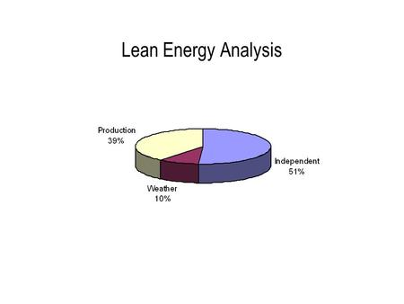 Lean Energy Analysis 2.