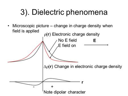 Microscopic picture – change in charge density when field is applied 3). Dielectric phenomena E  (r) Change in electronic charge density Note dipolar.