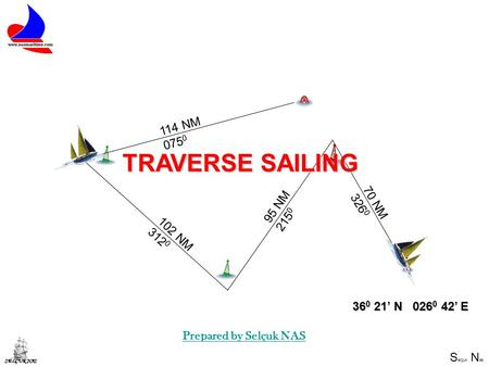 S elçuk N as SELÇUK NAS 70 NM 326 0 95 NM 215 0 102 NM 312 0 114 NM 075 0 36 0 21' N 026 0 42' E TRAVERSE SAILING Prepared by Selçuk NAS.