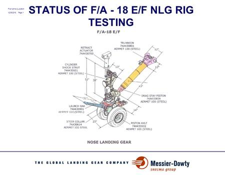 File Name & Location 12/05/2015, Page 1 STATUS OF F/A - 18 E/F NLG RIG TESTING.