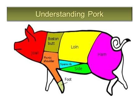 Understanding Pork. The Definition of Pork Pork is the meat from hogs Hogs are usually butchered before reaching one year of age Next to beef, pork is.