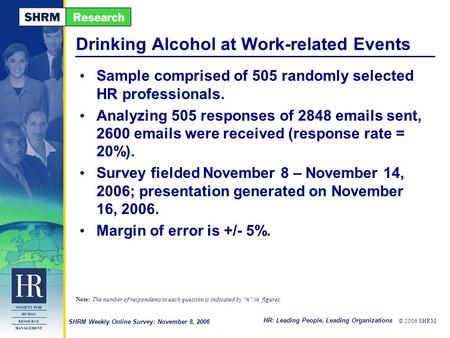 HR: Leading People, Leading Organizations © 2006 SHRM SHRM Weekly Online Survey: November 8, 2006 Drinking Alcohol at Work-related Events Sample comprised.