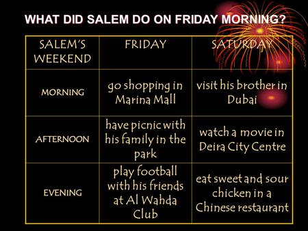 SALEM'S WEEKEND FRIDAYSATURDAY MORNING go shopping in Marina Mall visit his brother in Dubai AFTERNOON have picnic with his family in the park watch a.