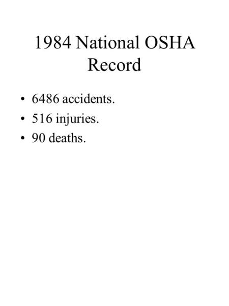 1984 National OSHA Record 6486 accidents. 516 injuries. 90 deaths.
