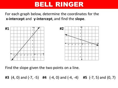 BELL RINGER For each graph below, determine the coordinates for the x-intercept and y-intercept, and find the slope. #1 #2 Find the slope given the two.