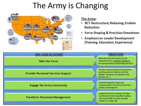 The Army is Changing Transform Personnel Management Engage the Army Community Provide Personnel Services Support Provide responsive Personnel Services.