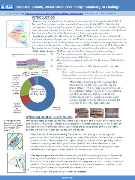 Rockland County Water-Resources Study: Summary of Findings INTRODUCTION Concerns over the viability of the fractured bedrock aquifer that provides about.