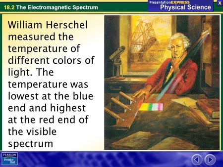 18.2 The Electromagnetic Spectrum William Herschel measured the temperature of different colors of light. The temperature was lowest at the blue end and.