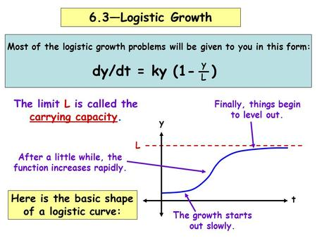 6.3—Logistic Growth L The limit L is called the carrying capacity. t y Here is the basic shape of a logistic curve: The growth starts out slowly. After.
