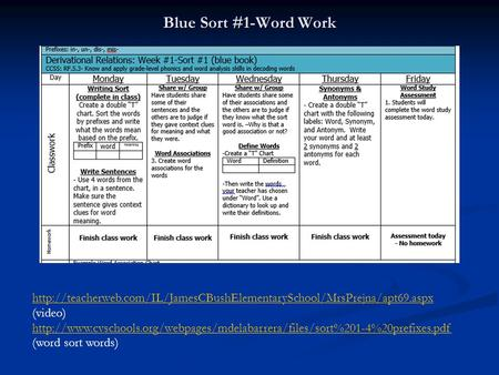 Blue Sort #1-Word Work http://teacherweb.com/IL/JamesCBushElementarySchool/MrsPrejna/apt69.aspx (video) http://www.cvschools.org/webpages/mdelabarrera/files/sort%201-4%20prefixes.pdf.