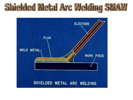 Shielded Metal Arc Welding (SMAW) SMAW Electrode Classification Example E7018 E indicates electrode 70 indicates 70,000 psi tensile strength 1 indicates.