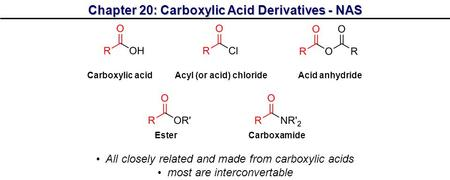 Chapter 20: Carboxylic Acid Derivatives - NAS All closely related and made from carboxylic acids most are interconvertable Acid anhydrideAcyl (or acid)