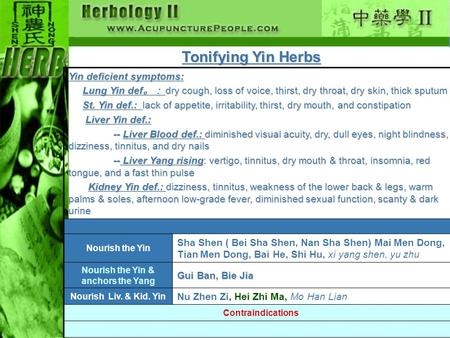 Tonifying Yin Herbs Yin deficient symptoms: Lung Yin def 。: dry cough, loss of voice, thirst, dry throat, dry skin, thick sputum Lung Yin def 。: dry cough,